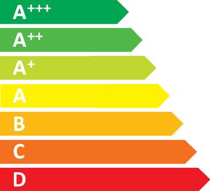 EnergyEffizienz